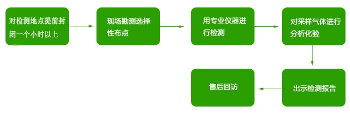 �z�y流程.jpg