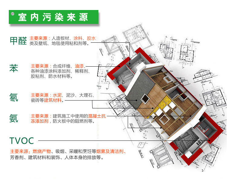 高洁雅环保表示室内装修污染物质只要有甲醛,苯系物质,tvoc和氨这