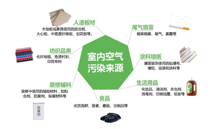 高洁雅检测服务,室内空气污染检测,甲醛检测让您安心。